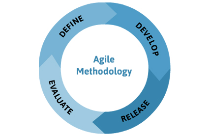 8 Benefits of implementing agile methodology in your project